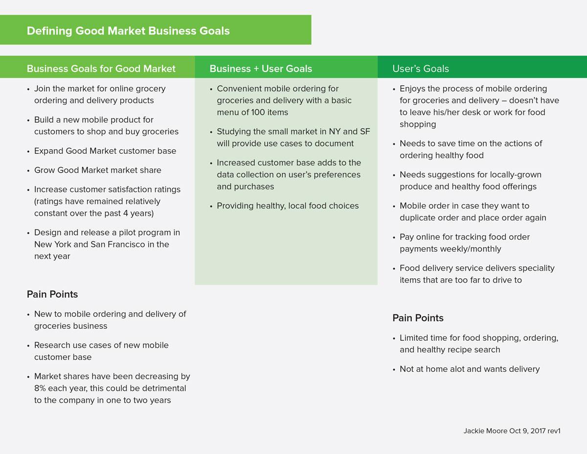 Good Market Shopping App | Jackie Moore